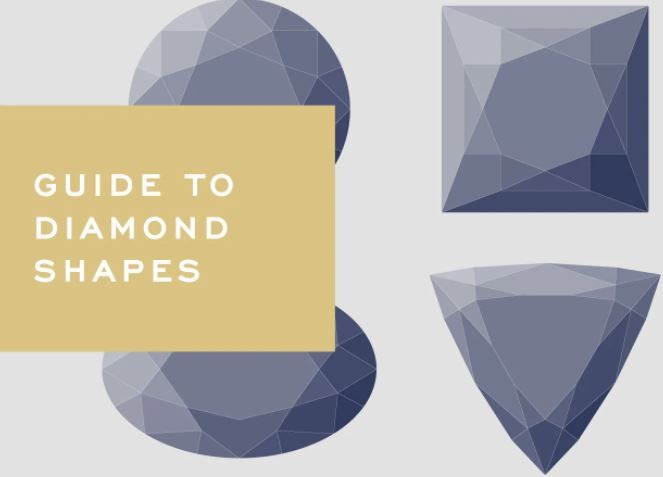 different shapes of diamonds
